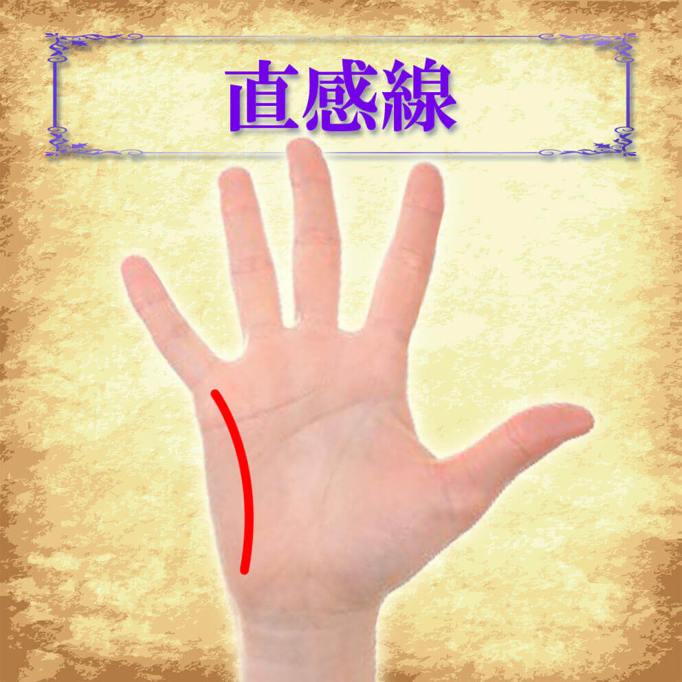 直感線の位置